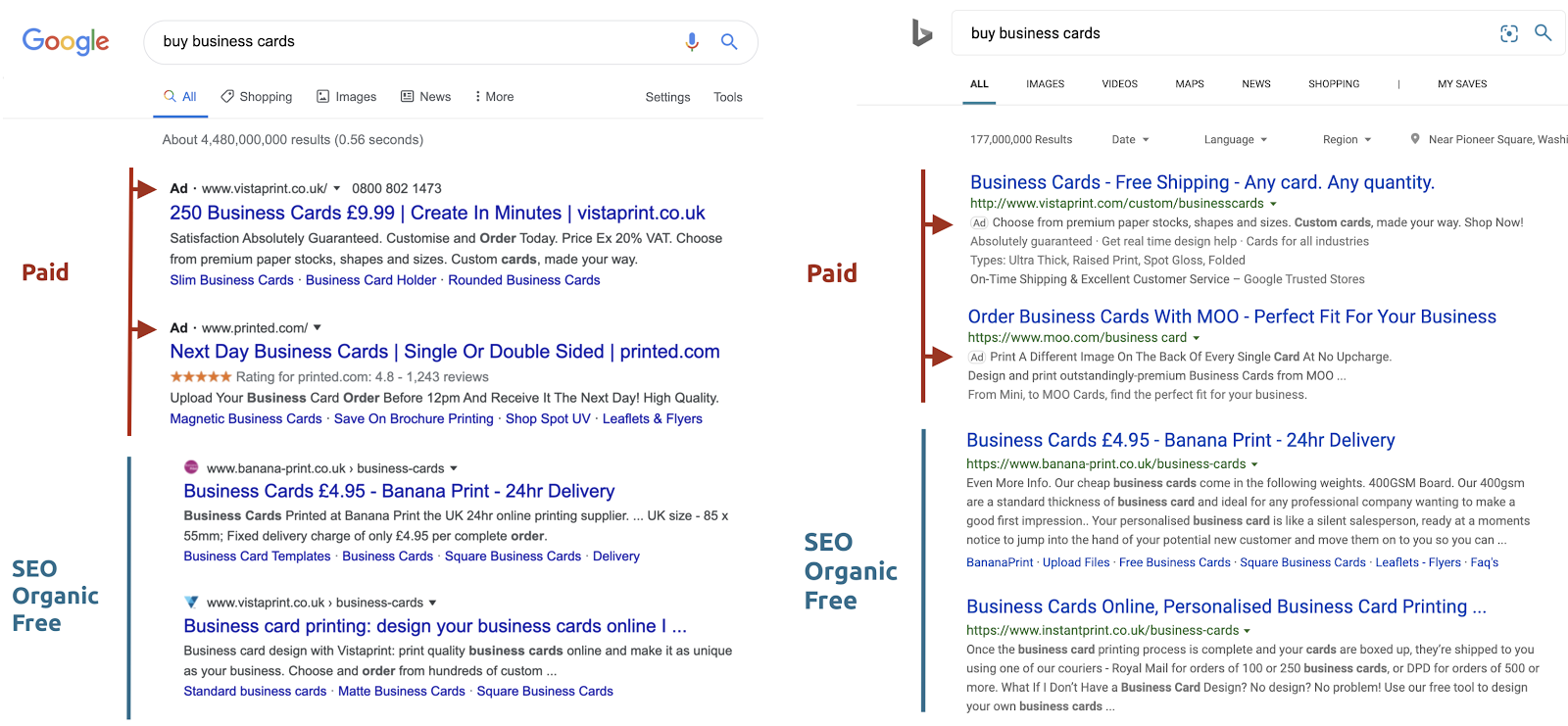 SERP results example: Paid and Free