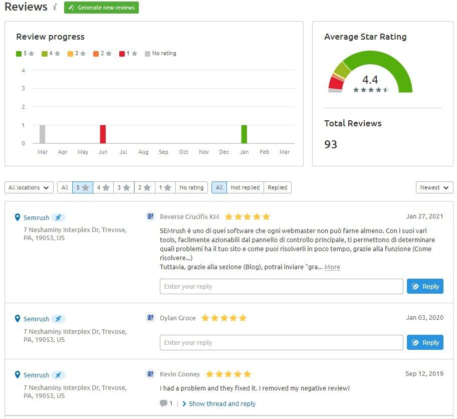 semrush listing management tool reviews