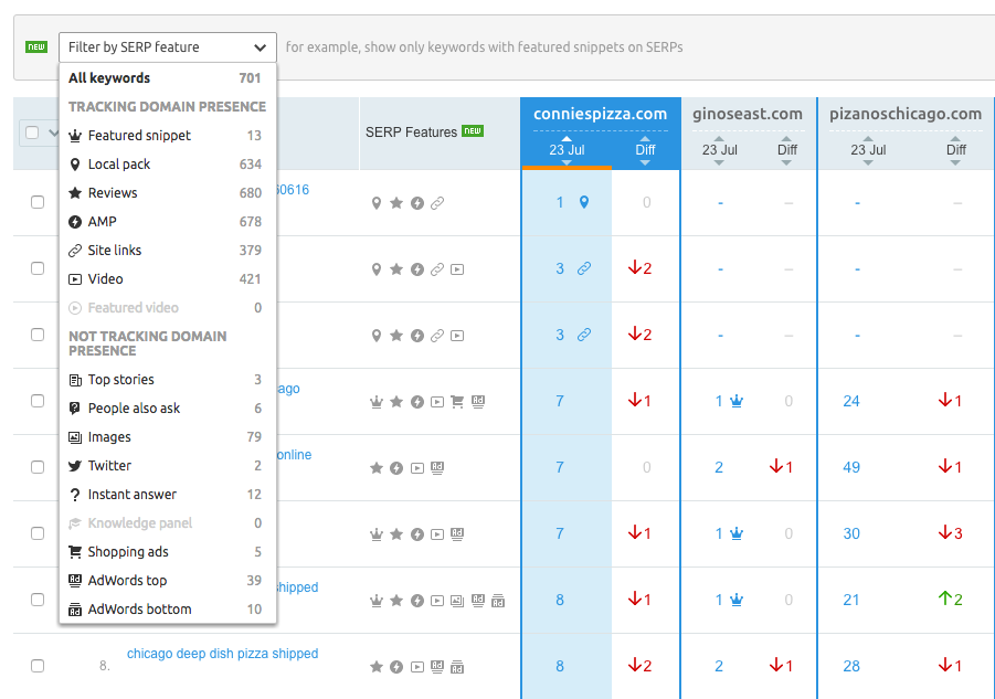 Semrush Position Tracking serp features filter
