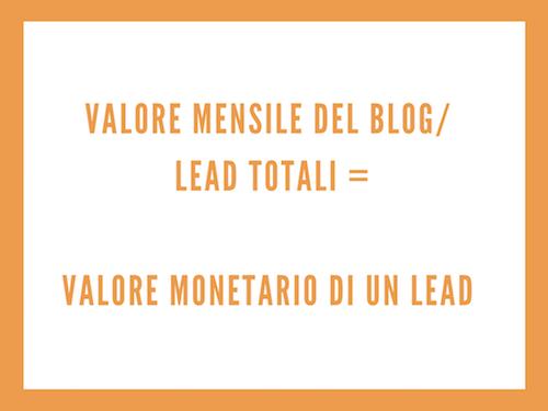ROI nel Content Marketing: quanto vale un lead