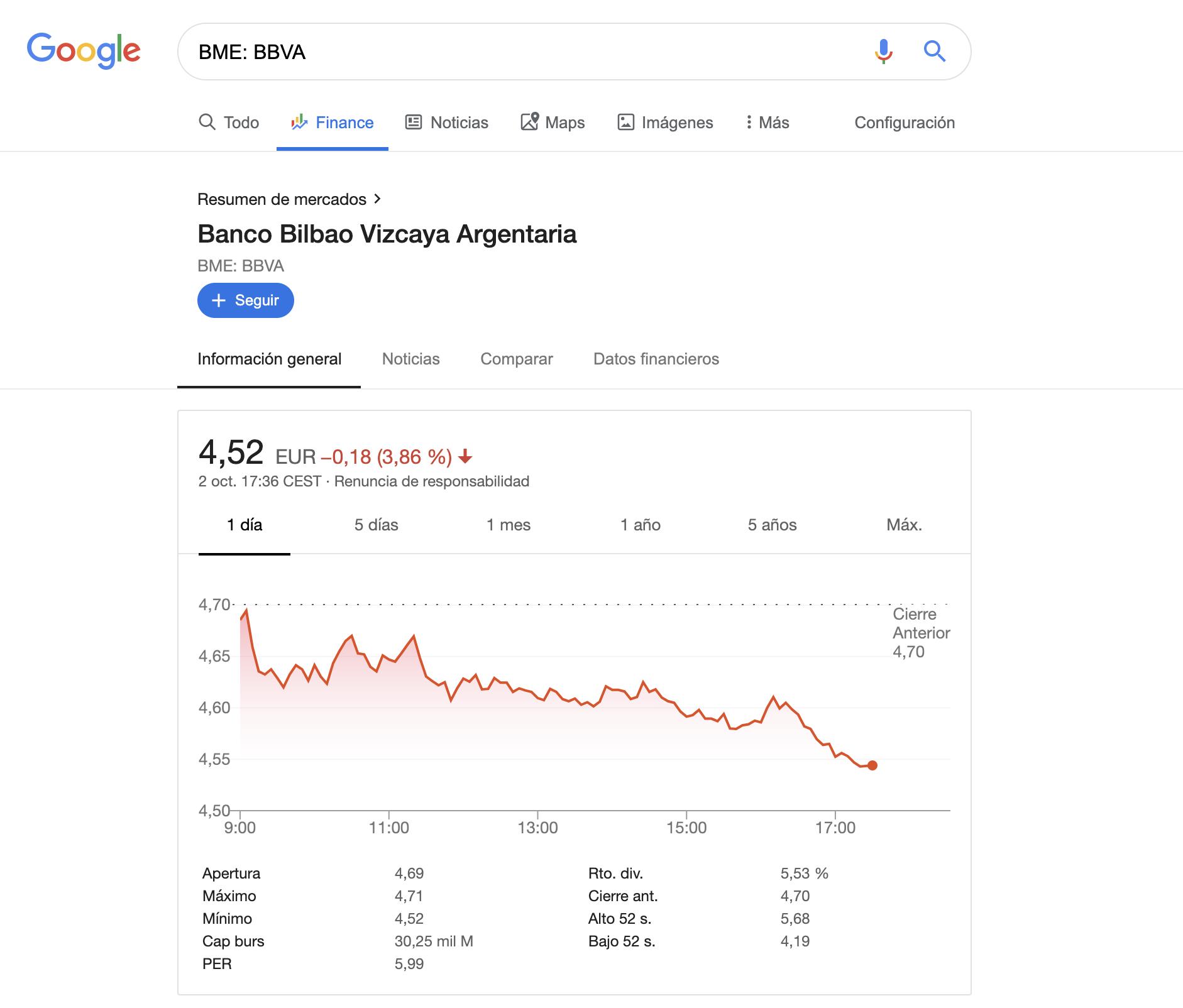 Búsqueda avanzada en Google - Finance