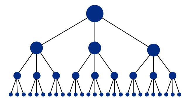 Link equity: l'importanza di organizzare i link di un sito