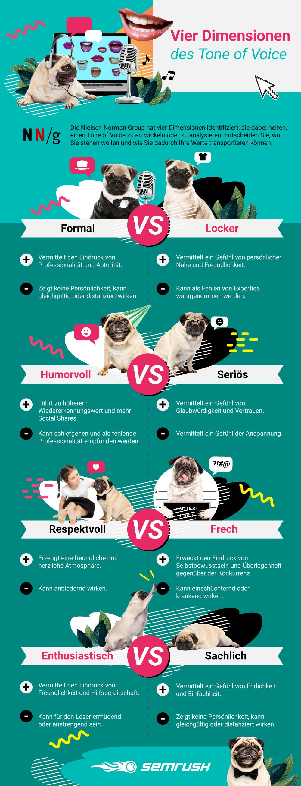 Infografik: Vier Dimensionen des Tone of Voice