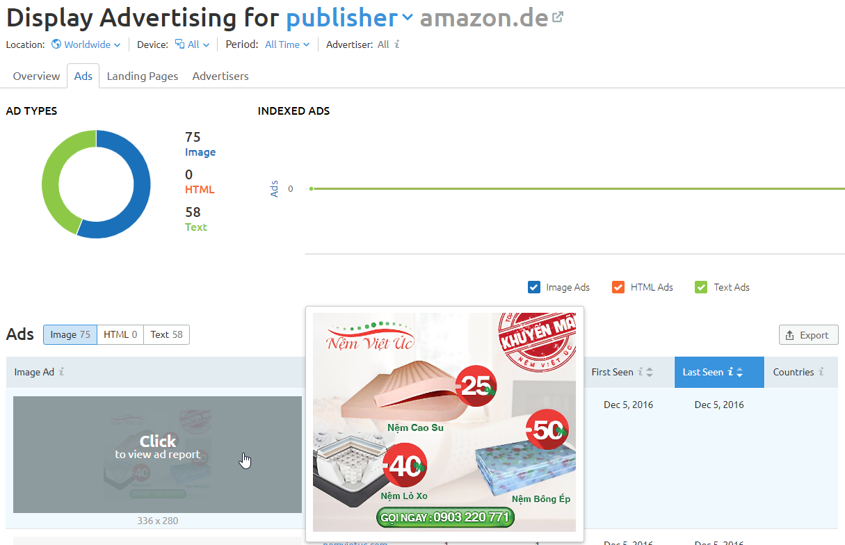Display-Werbung: Publisher
