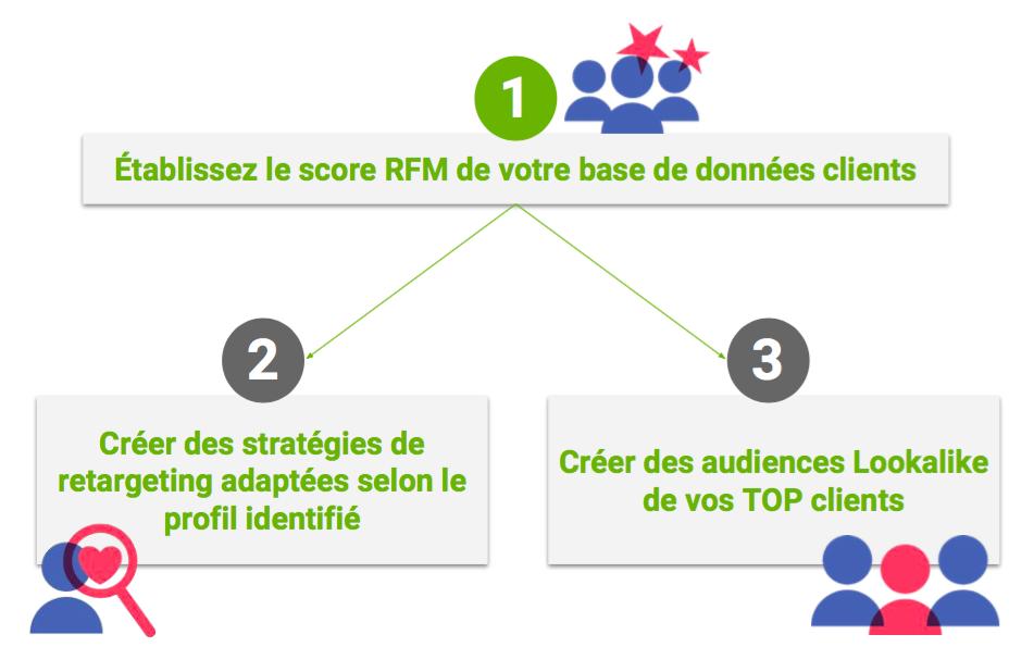 segmenter-clients-facebook.png