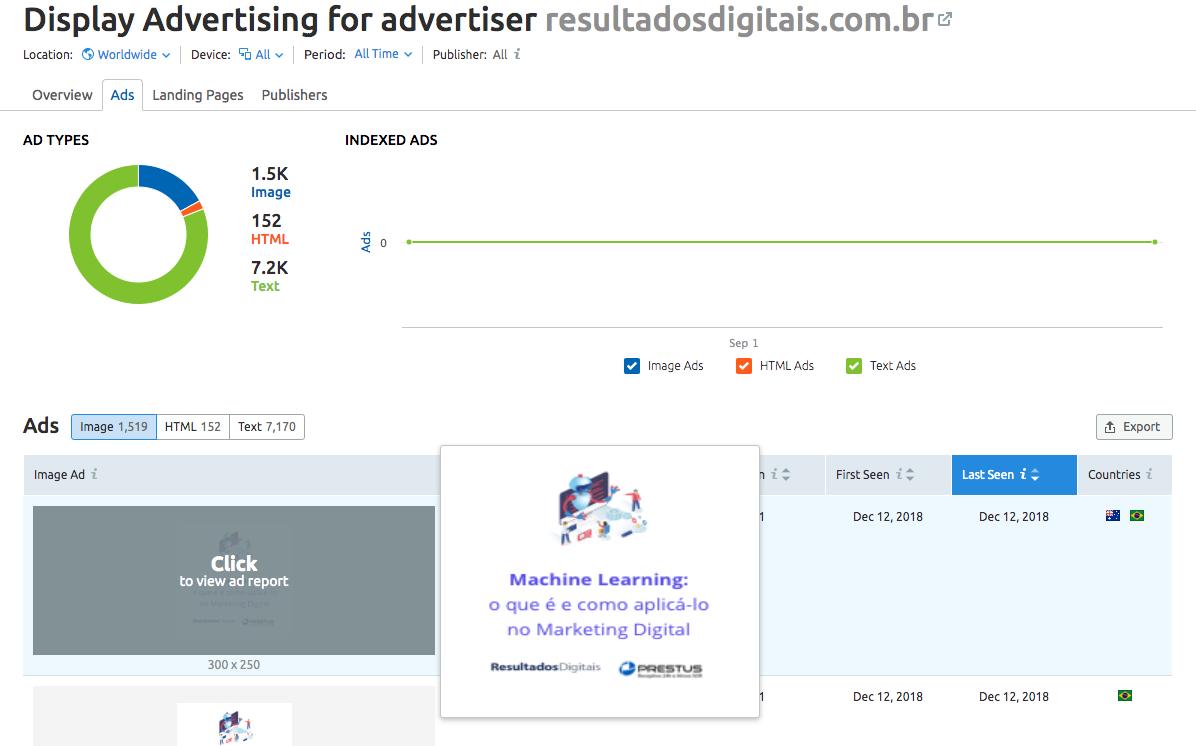 Os Pilares da Monetização: um Guia com Base em Dados para Publishers de Anúncios e Blogueiros. Imagem 11