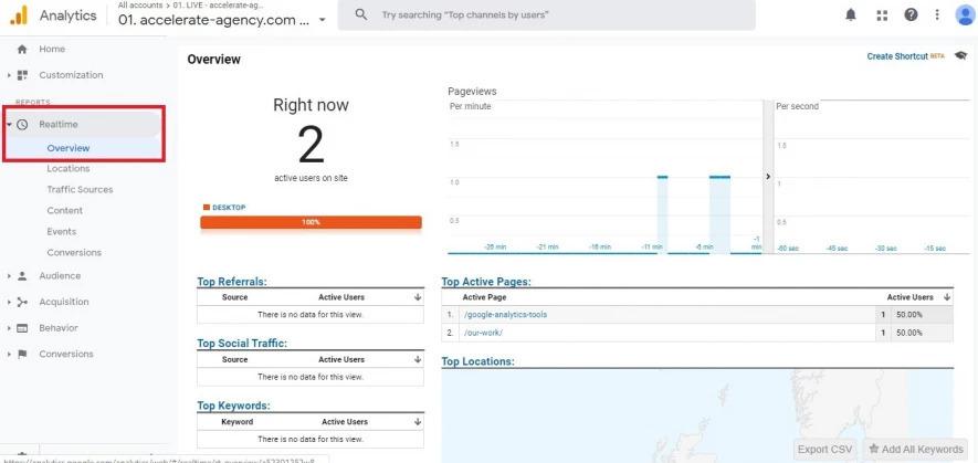 Google Analytics: Echtzeit-Dashboard