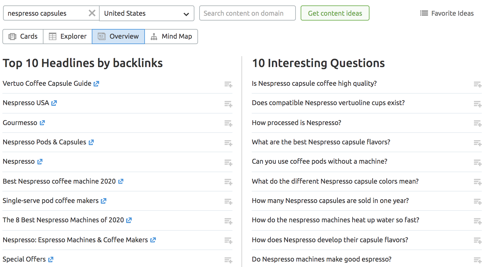 Identify which questions users ask online