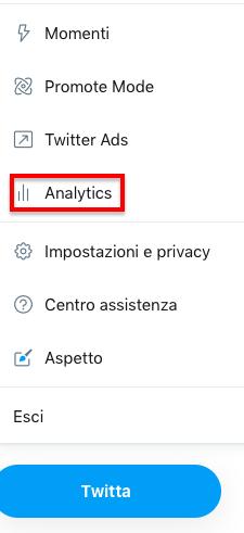 Dove trovare le Analytics di Twitter