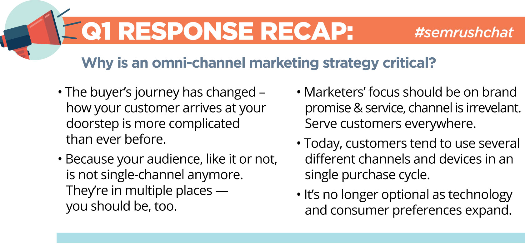 Everything You Need to Know About Omni-Channel Marketing #semrushchat. Image 0