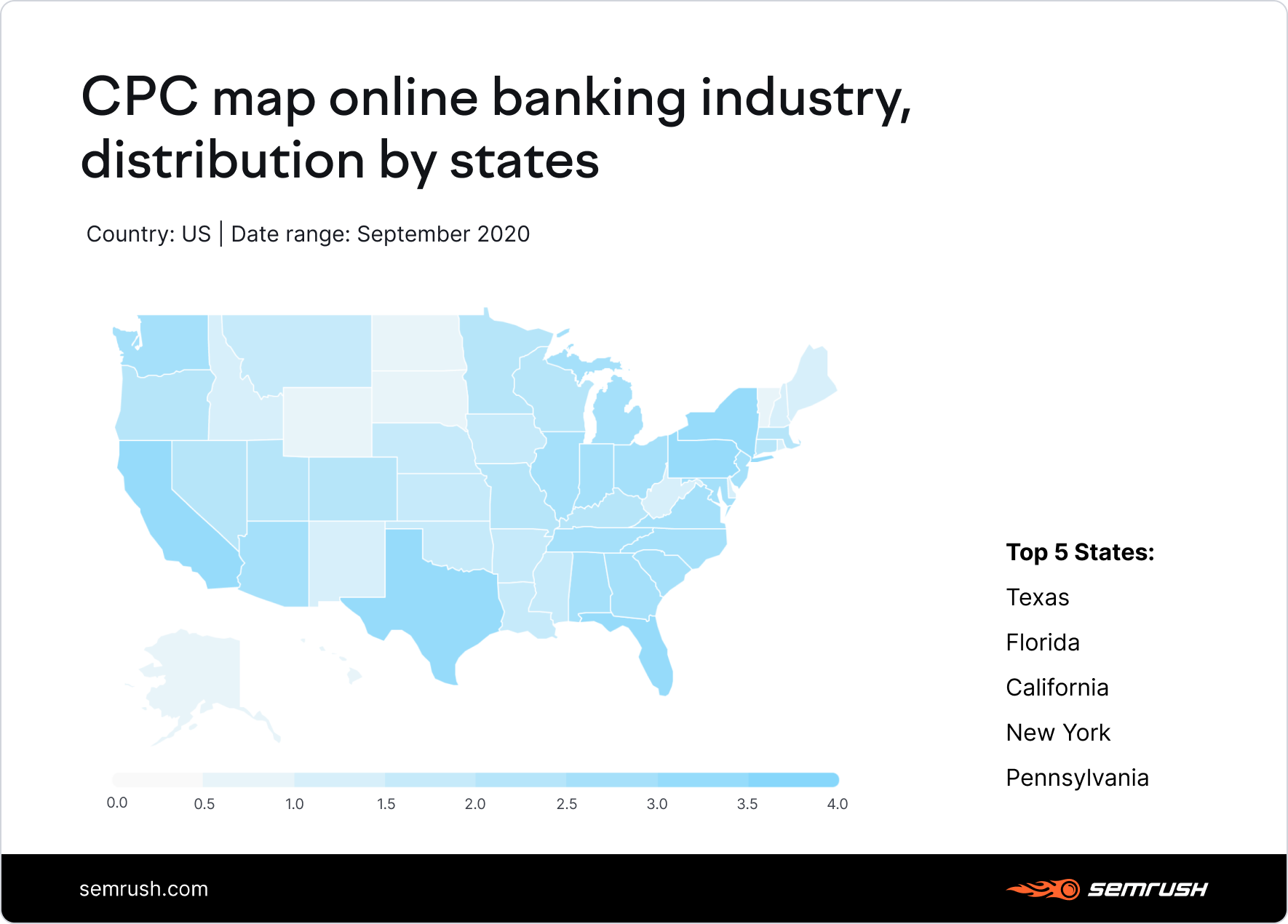 cost per click in online banking industry in the US, distribution by states
