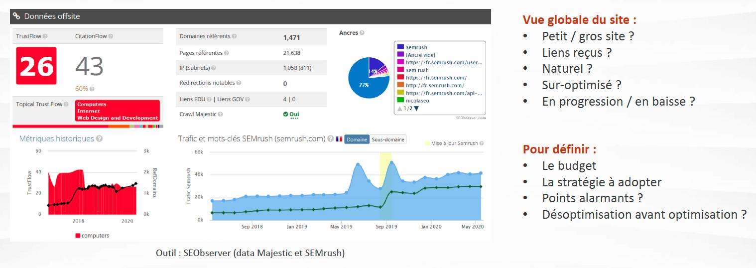 Audit de site pour netlinking