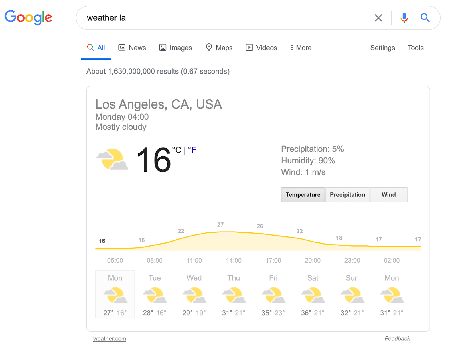 A weather widget on Google SERP