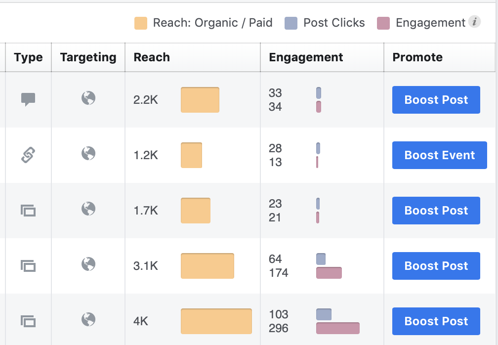 Using Facebook Insights to Monitor (and Repair) Your Falling Facebook Followers. Image 2