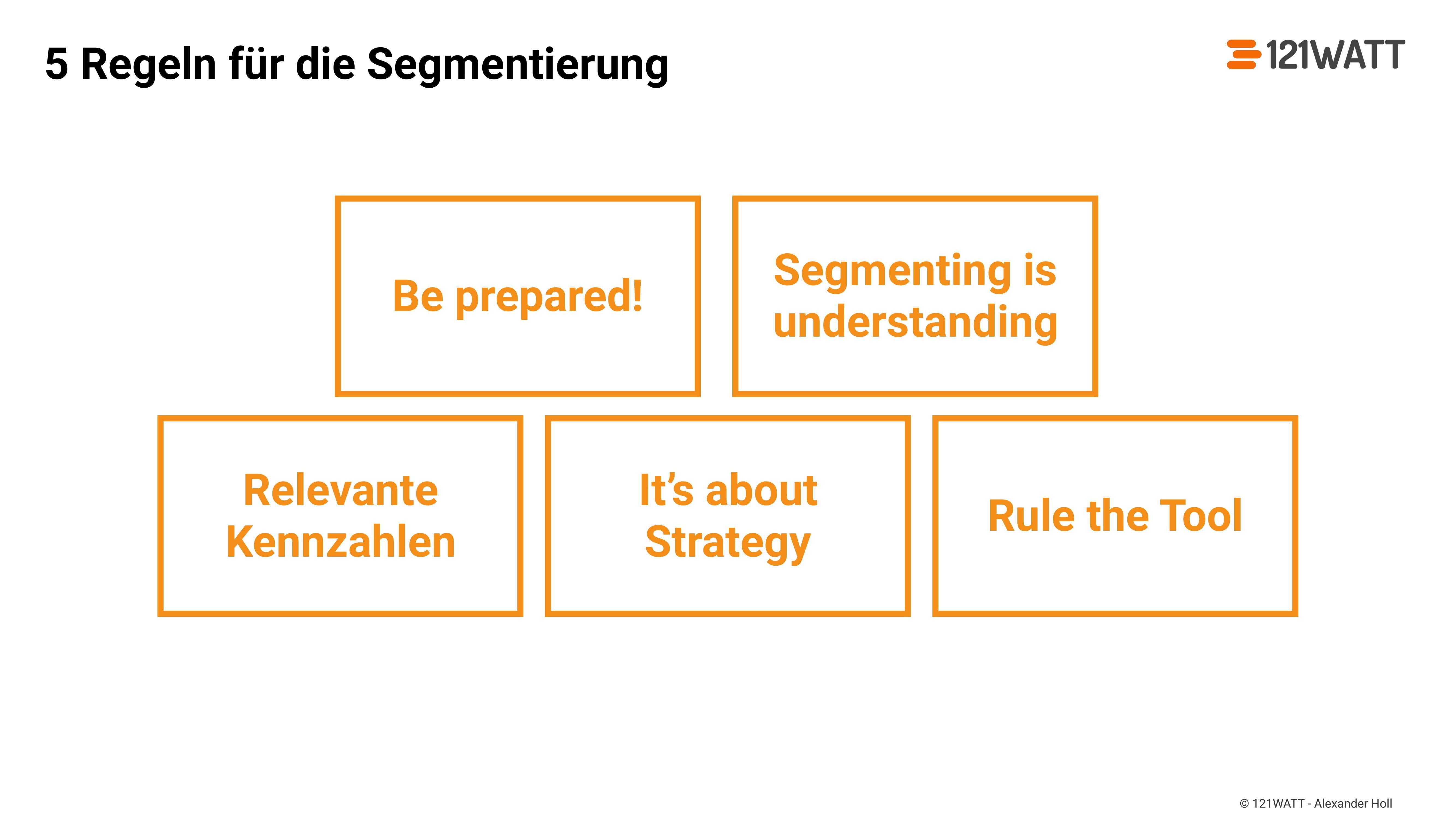 google-analytics-fortgeschrittene-segmentierungsstrategien-seo-day-short-version2-07.jpg