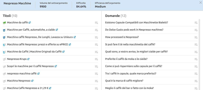 trovare le keyword in forma di domanda con Topic research di SEMrush