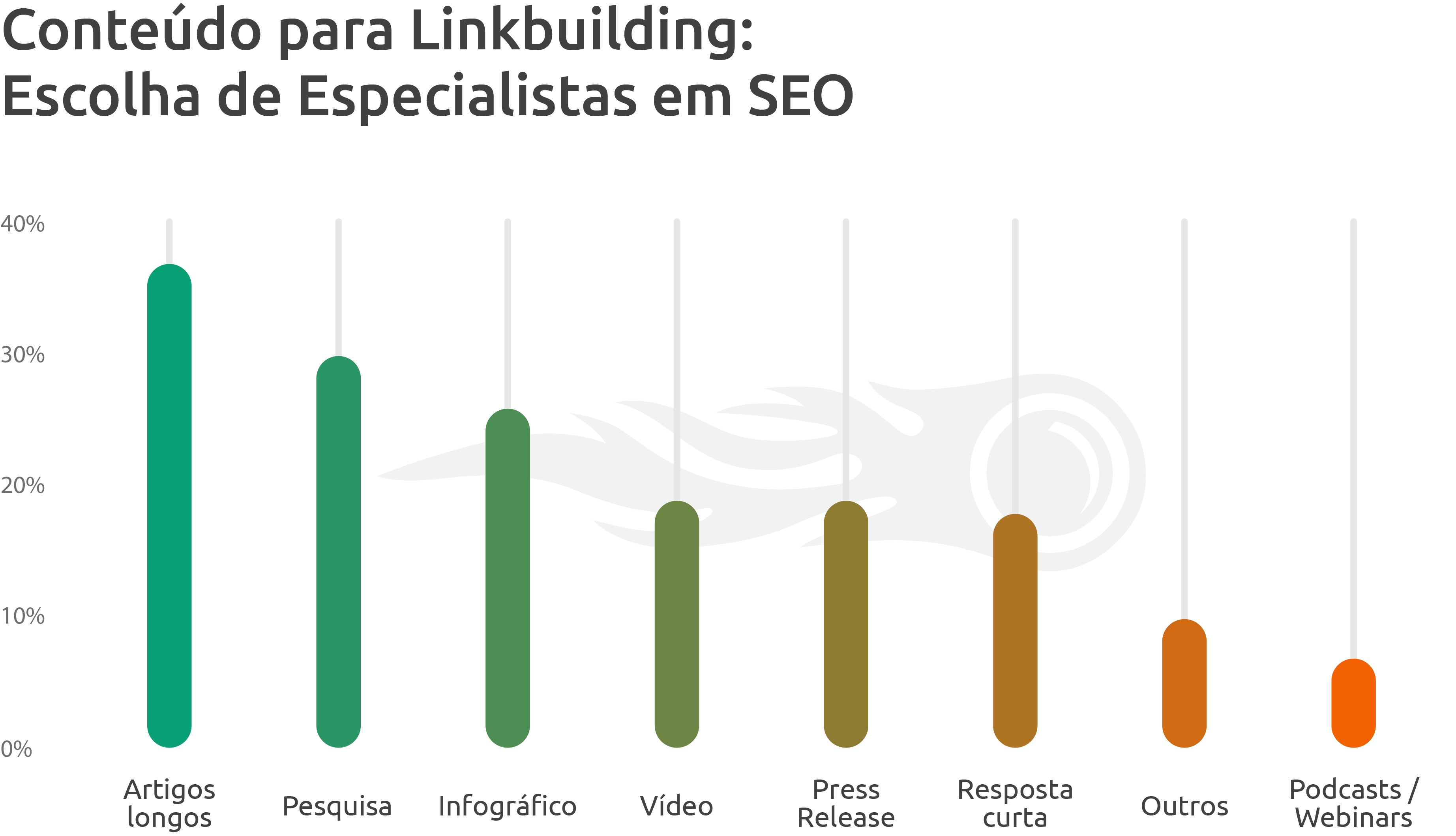 best-outreach-strategies-in-link-building-brazil-02.png