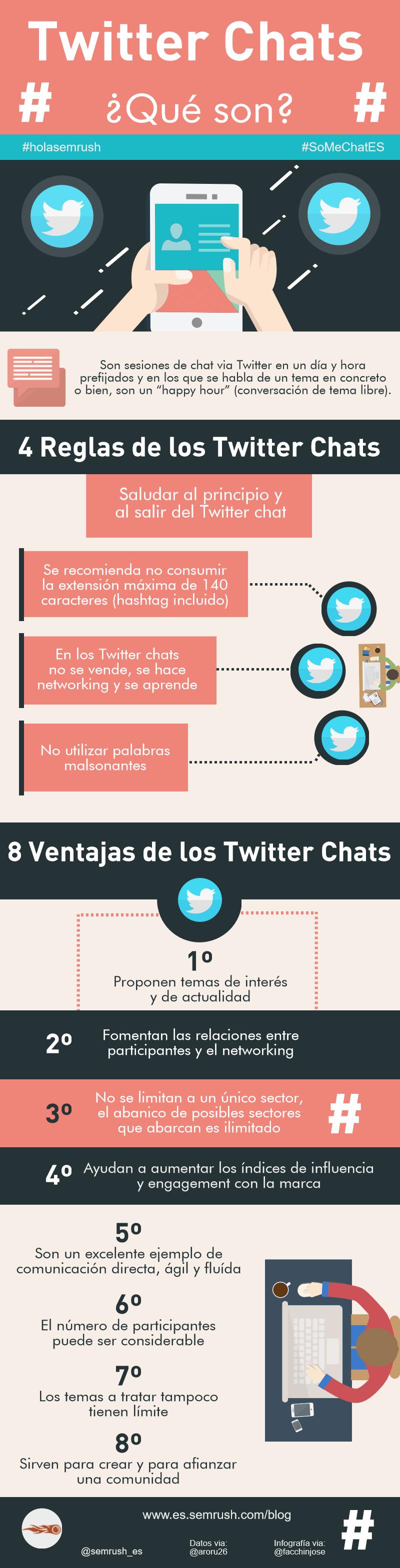 8 Ventajas de los Twitter chats para empresas y profesionales