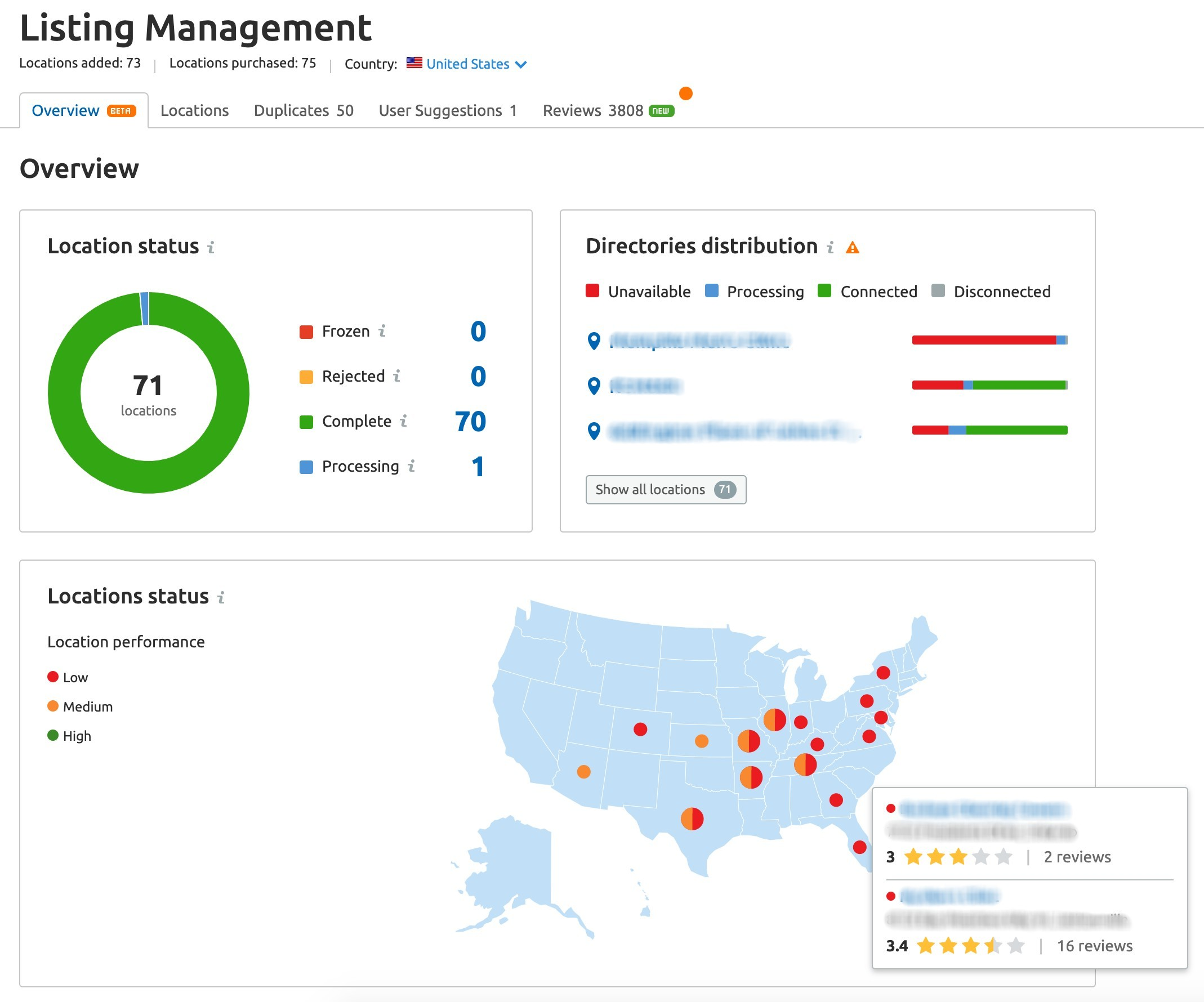 New Overview report in the Listing Management tool
