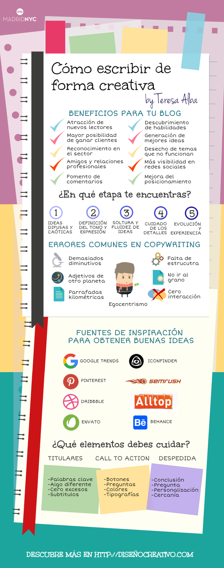 Cómo escribir con creatividad Infografía