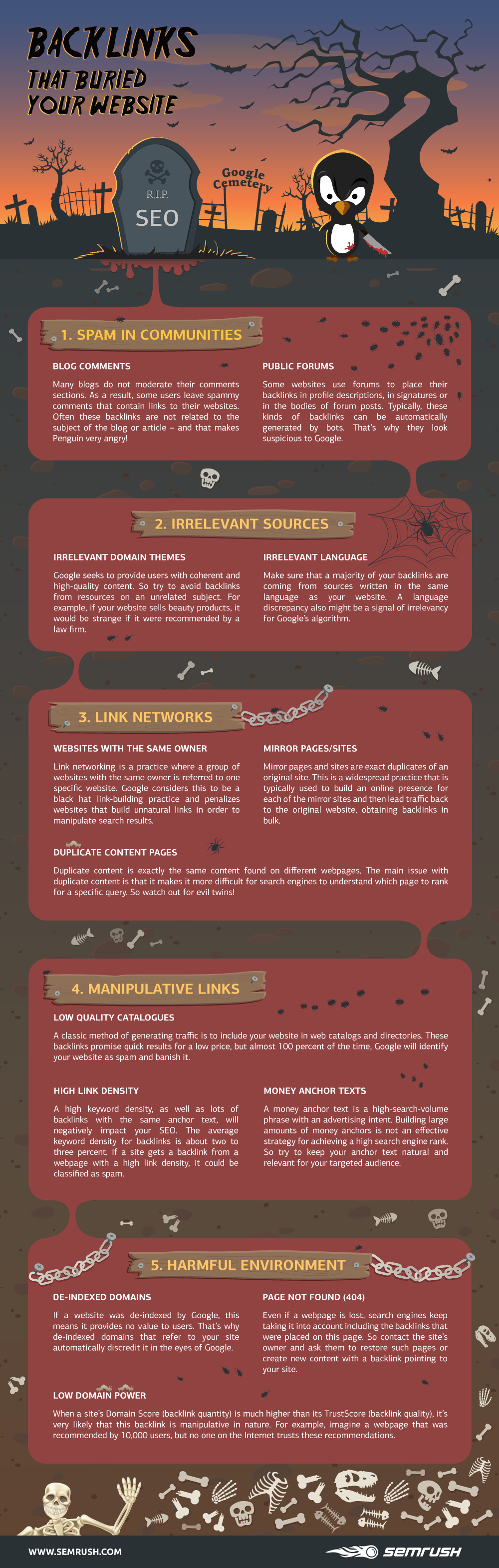Backlinks that buried your website