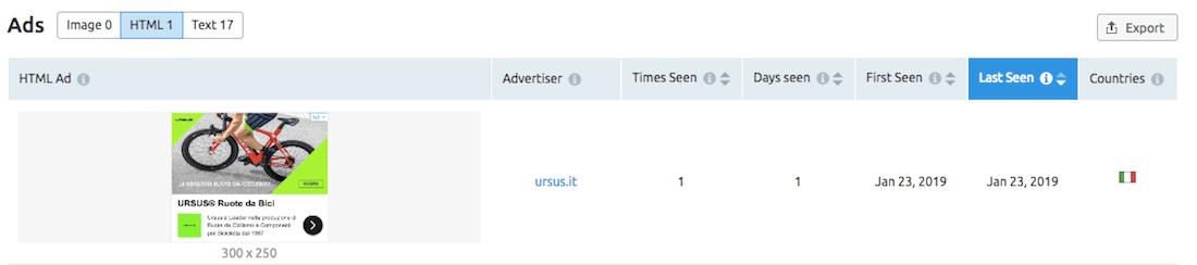 Annunci HTML con keyword bicicletta