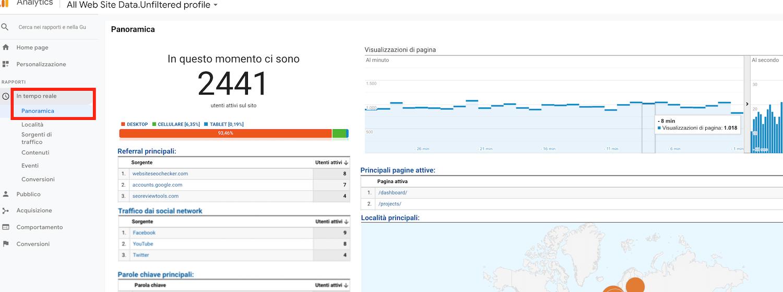 report in tempo reale, google analytics