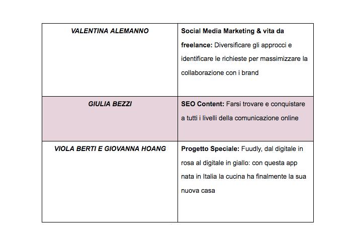 Digitale Rosa: il programma (parte 4)