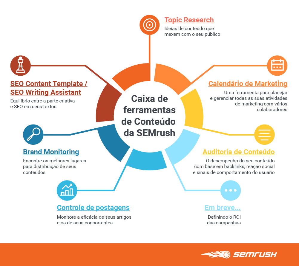 semrush-smi-reserch-infographic-br-03.png