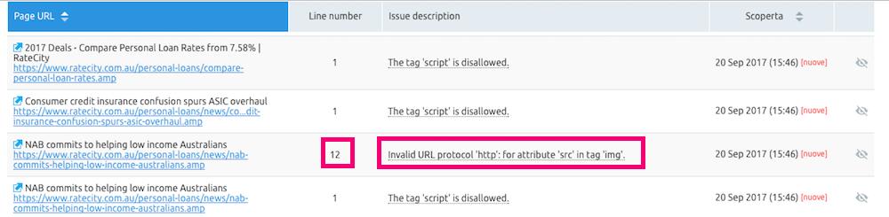 Errore convalida AMP: protocollo url non valido