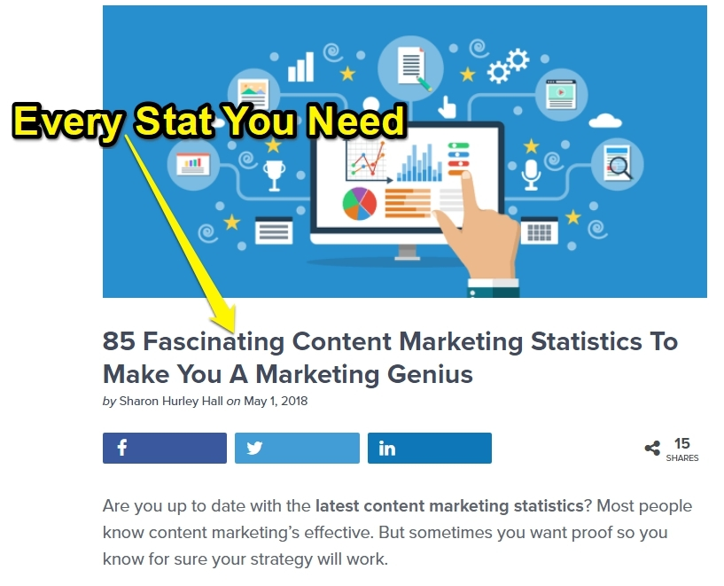 OptinMonster COntent Marketing Stats