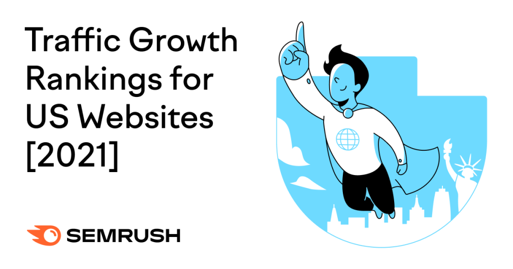 Traffic Growth Rankings for US Websites [Study]