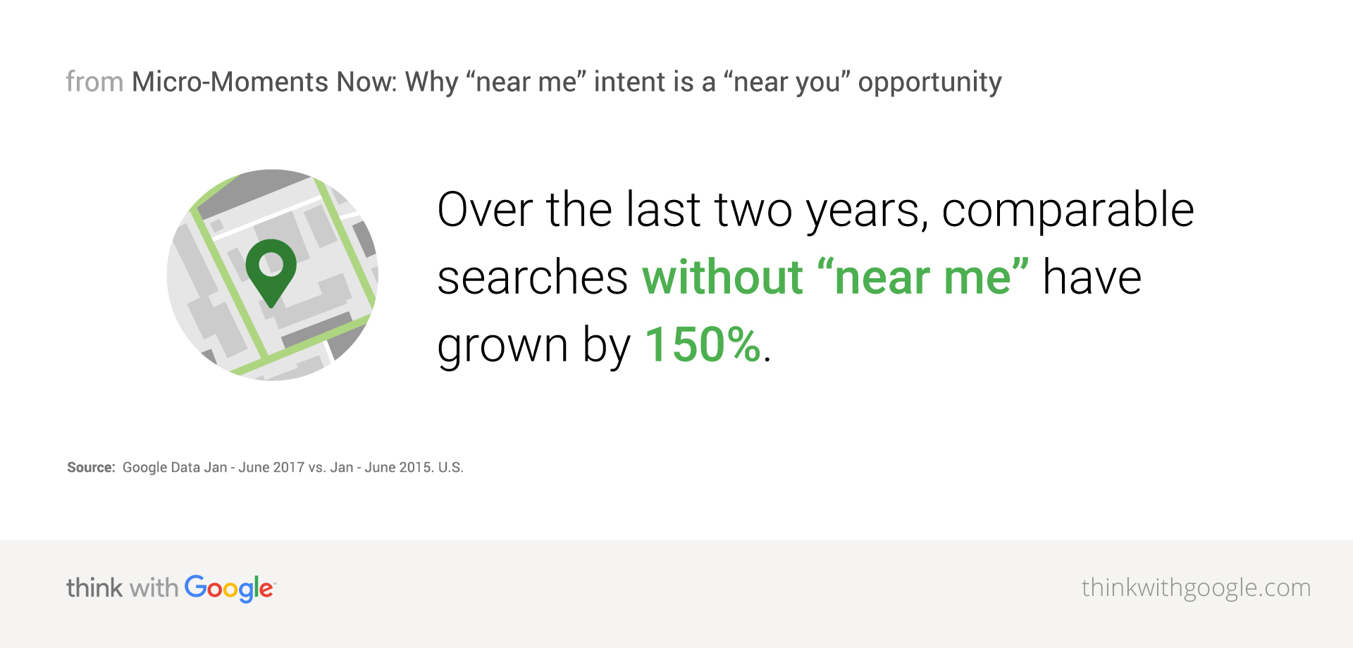"Over the last two years, comparable searches without ""near me"" have grown by 150%."