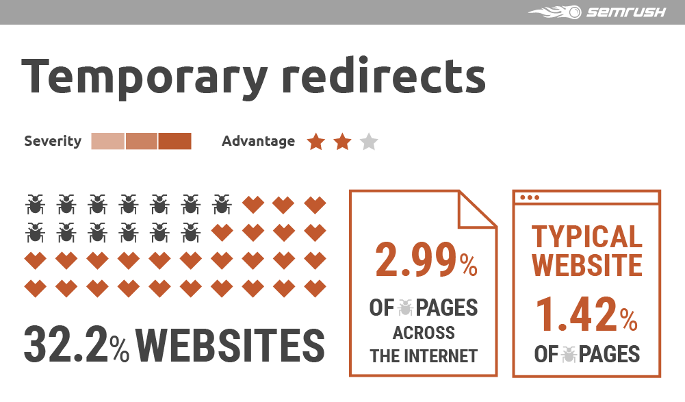 Temporary redirects