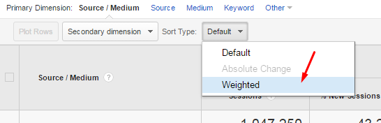 Choose Weighted Sort Type