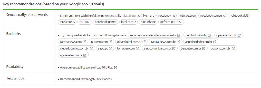 Recomendações SEO Content Template - SEMrush