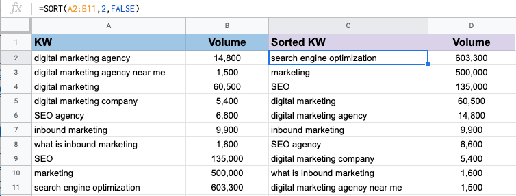 SORT Google sheets example