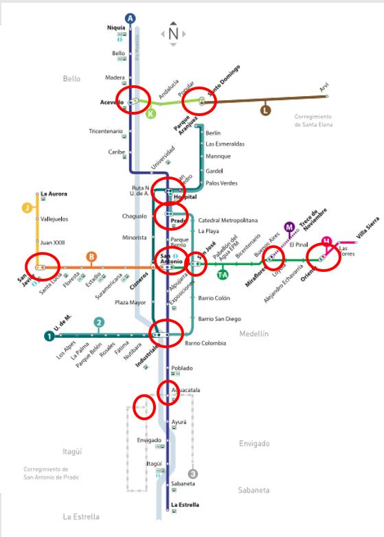 Linkbuilding de calidad - Ejemplo metro de Medellín Estaciones