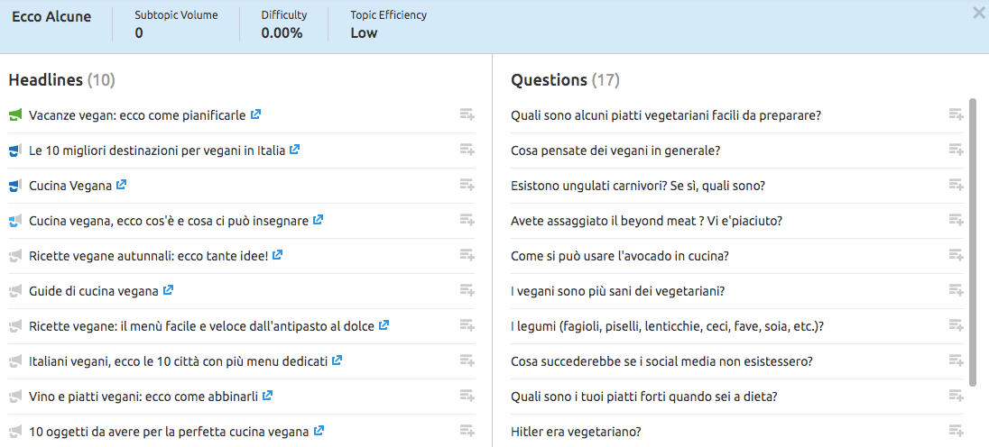 Il megafono verde indica i post con più backlink su Topic research