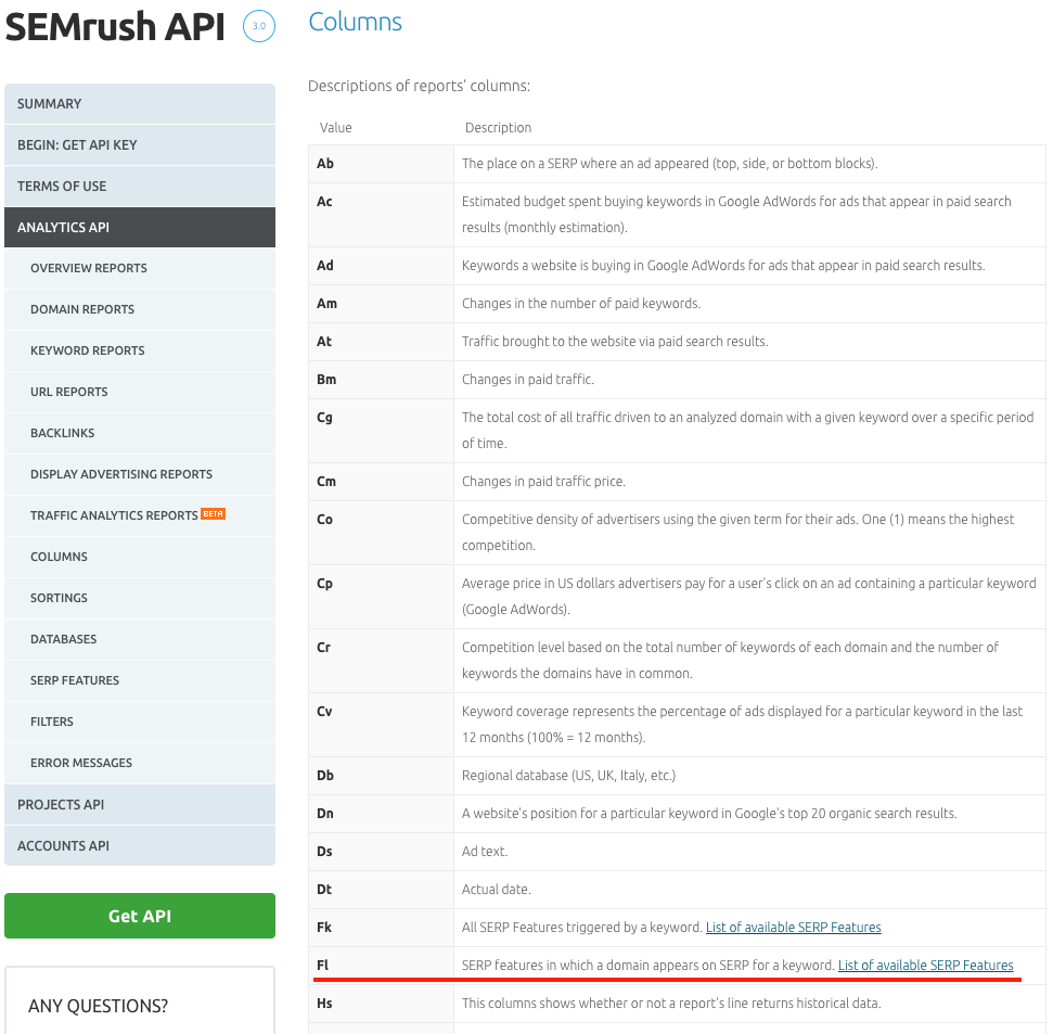SEMrush API Documentation