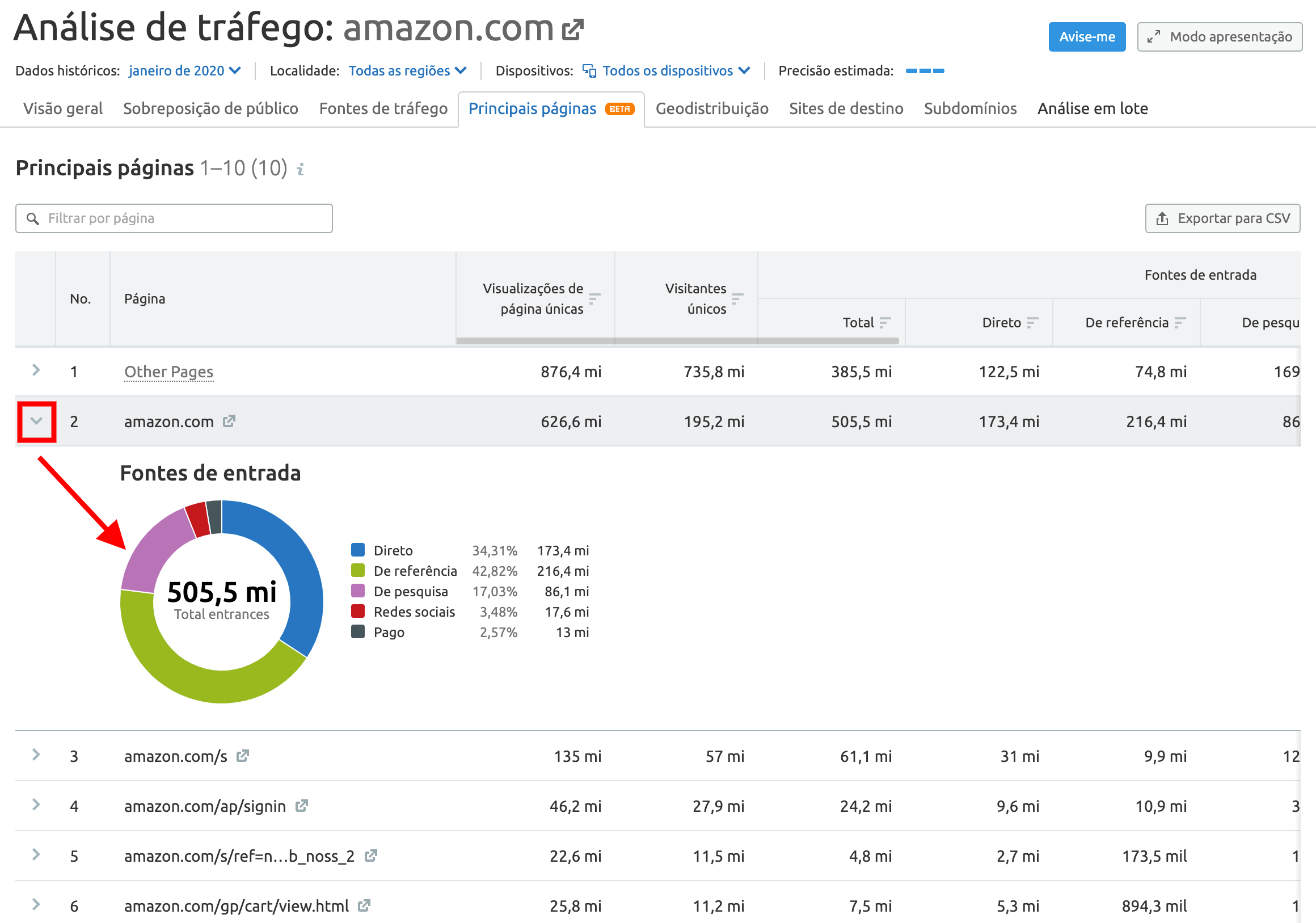 The view of the Top Pages report in Traffic Analytics