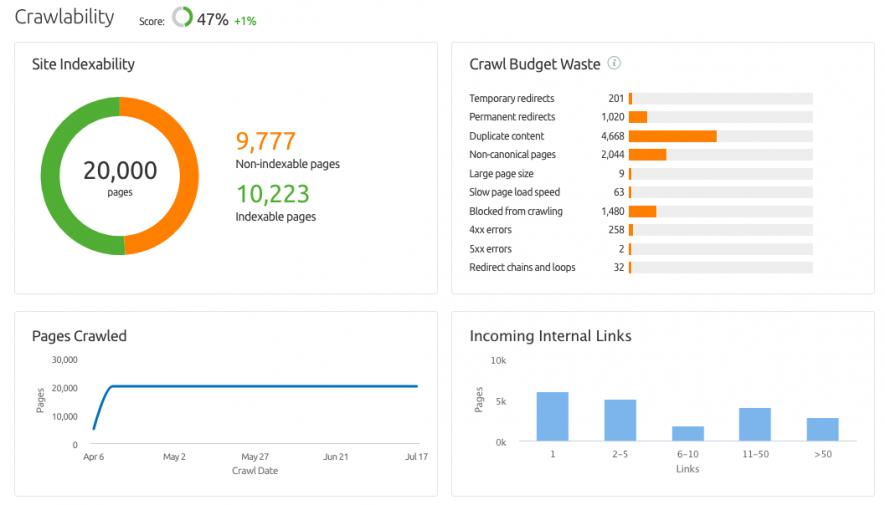 Site Audit: il report di crawlability