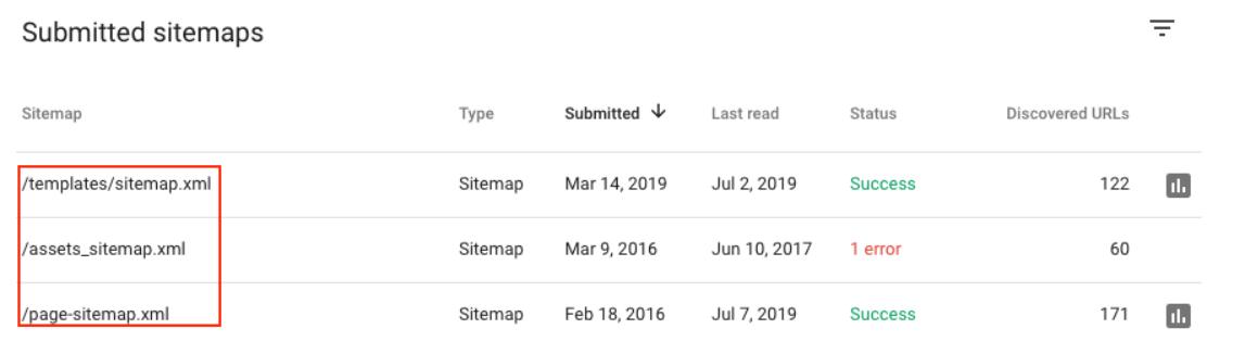 Vous pouvez tirer le maximum de ces sitemaps en les structurant soit par type de page, soit par sujet.