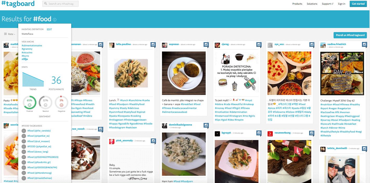 Piano editoriale per social media: il tool Tagboard