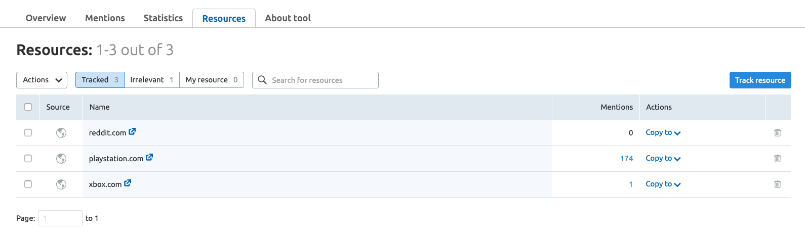 Tracking resources in Brand Monitoring tool