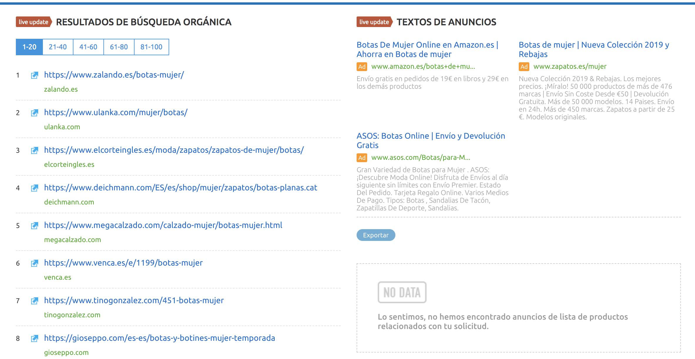 Análisis de keywords - Búsqueda orgánica y Google ads