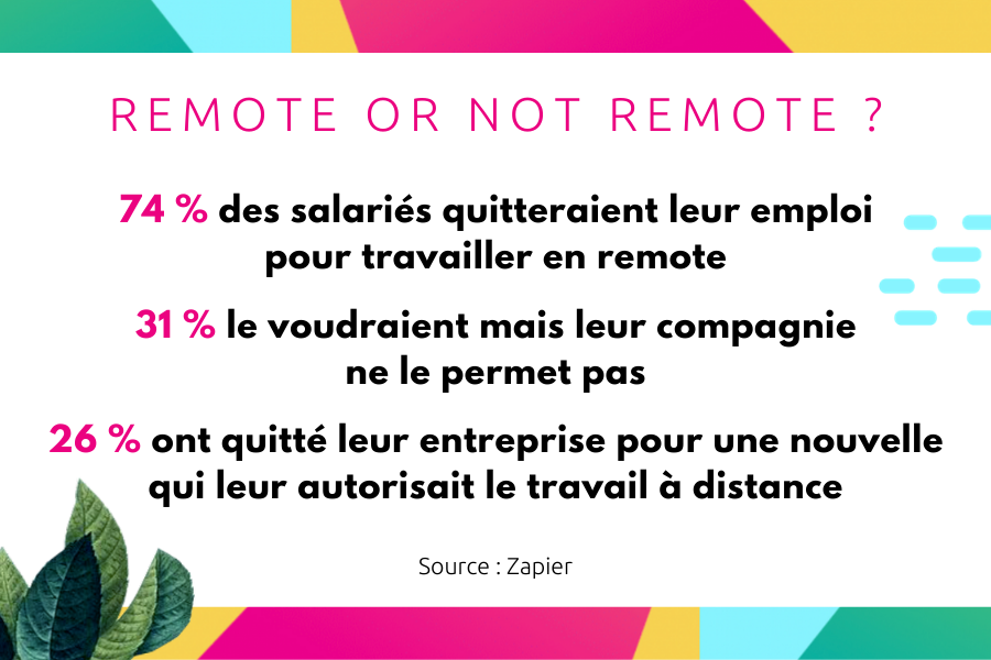 Remote work par Zapier