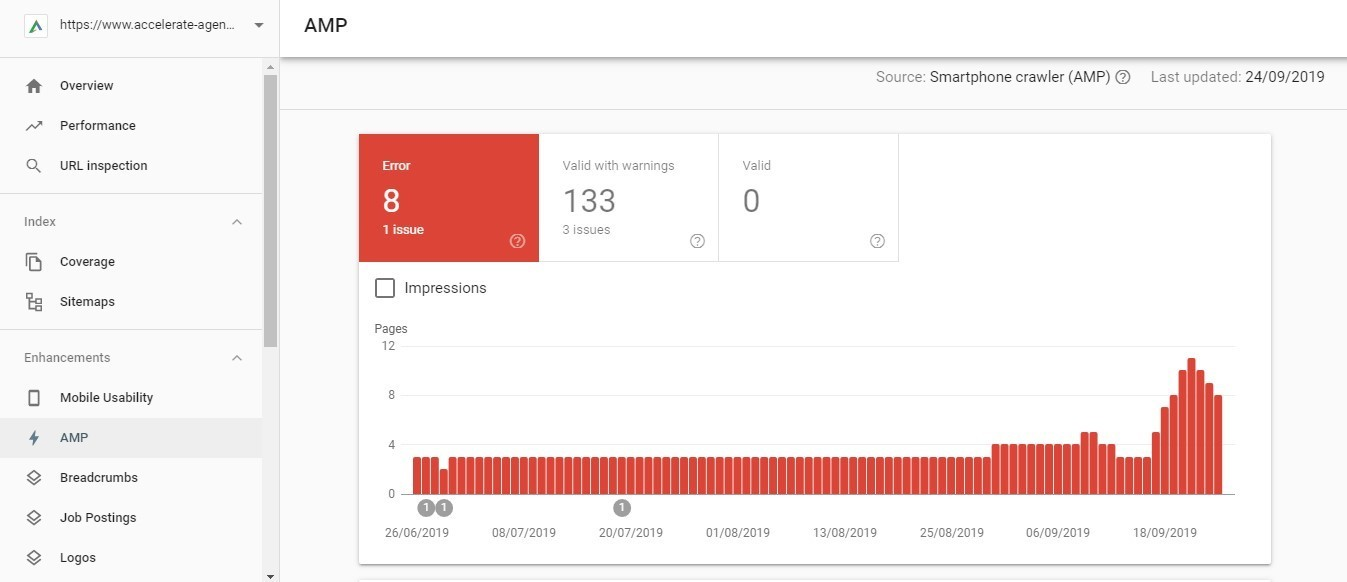 The Definitive Guide to Google Search Console 画像 10