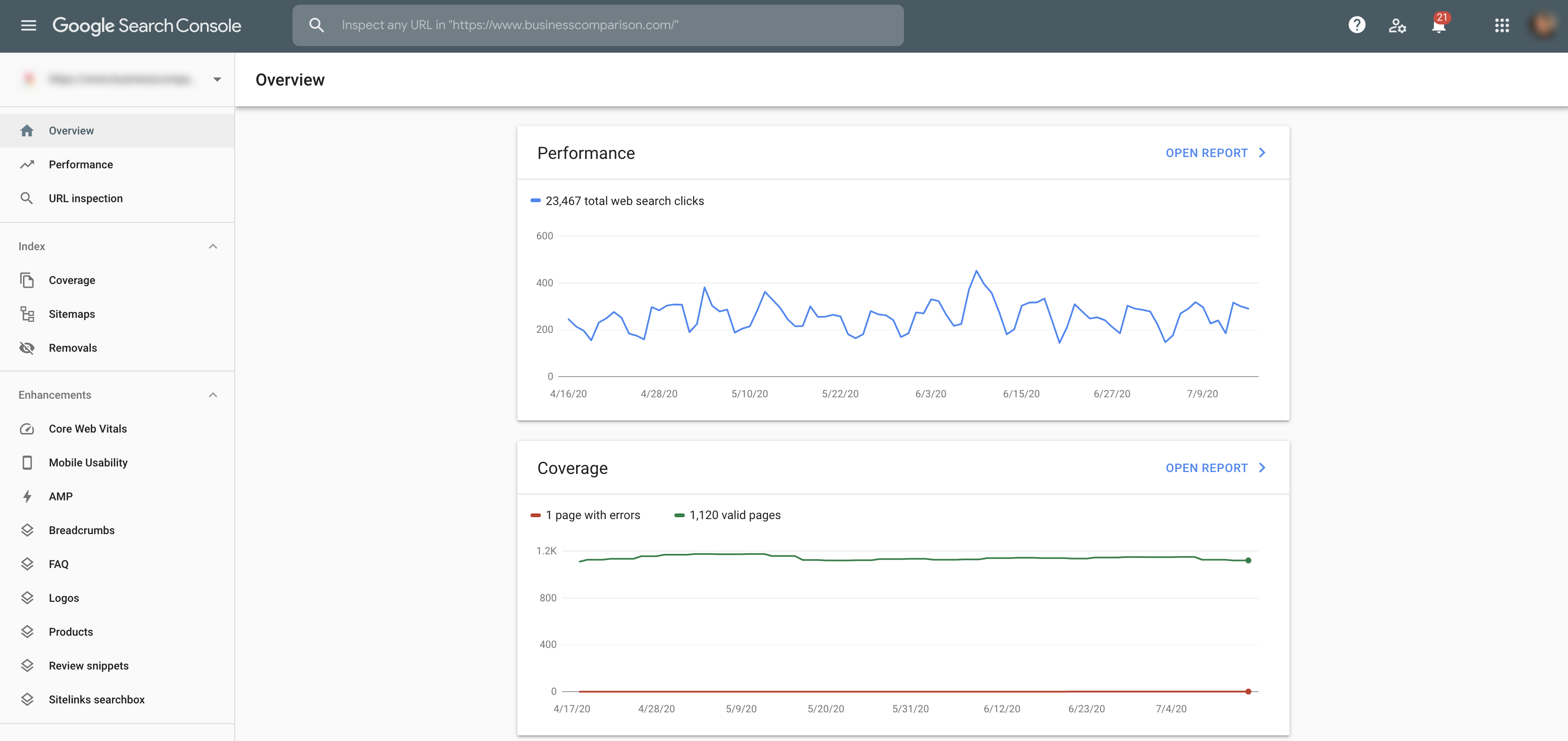 Google Search Console Data Screenshot