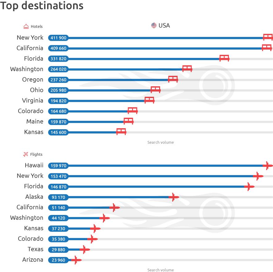 top-destinations-usa.png